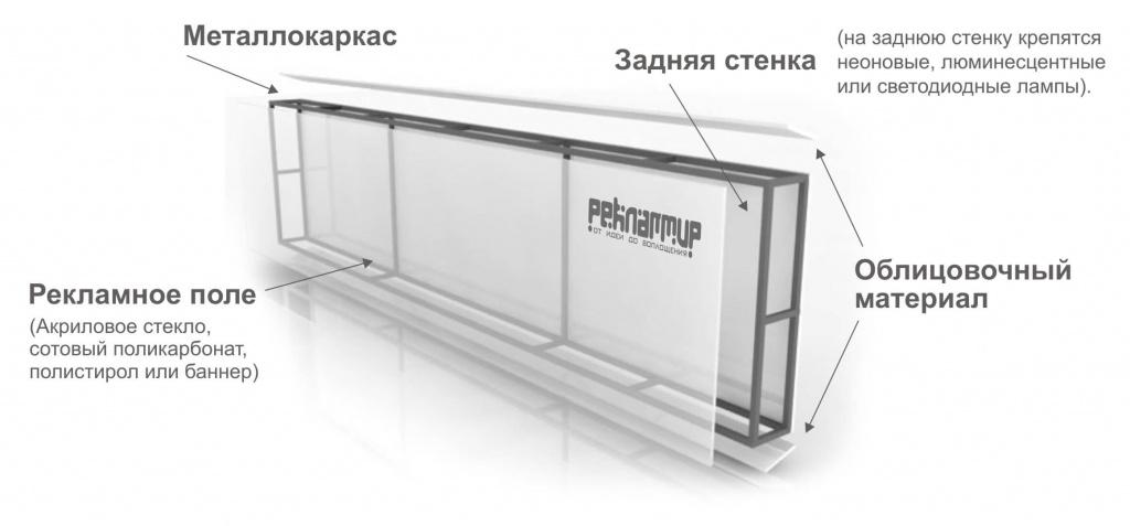 Схема светодиодного короба